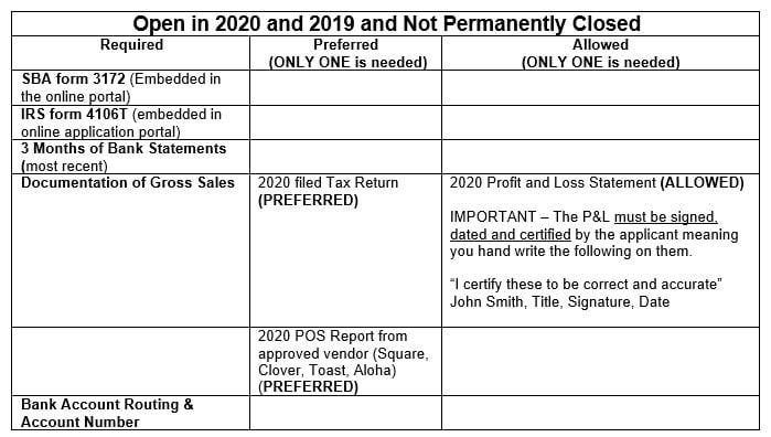 Correct 2020 2019 Capture-1
