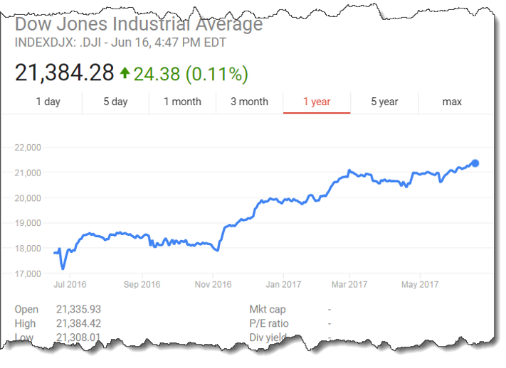 stock market.png
