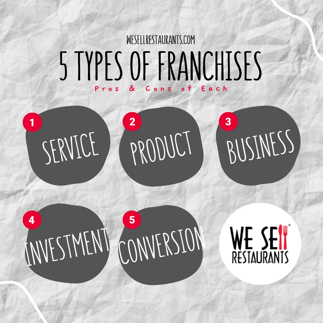 Five Types of Franchises: Pros & Cons of Each