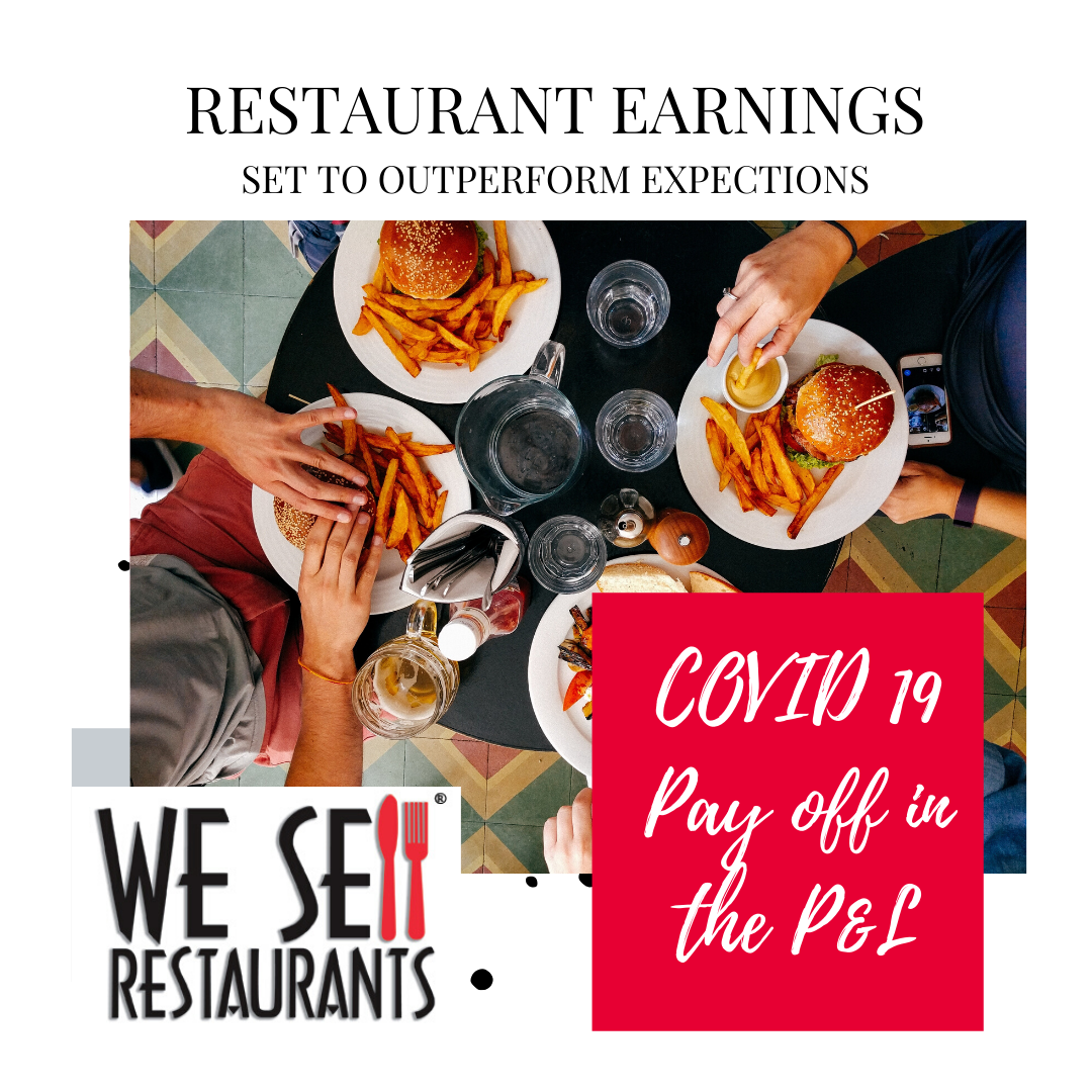 We Sell Restaurants Predicts Restaurant Earnings to Outperform Expectations Despite the Crisis