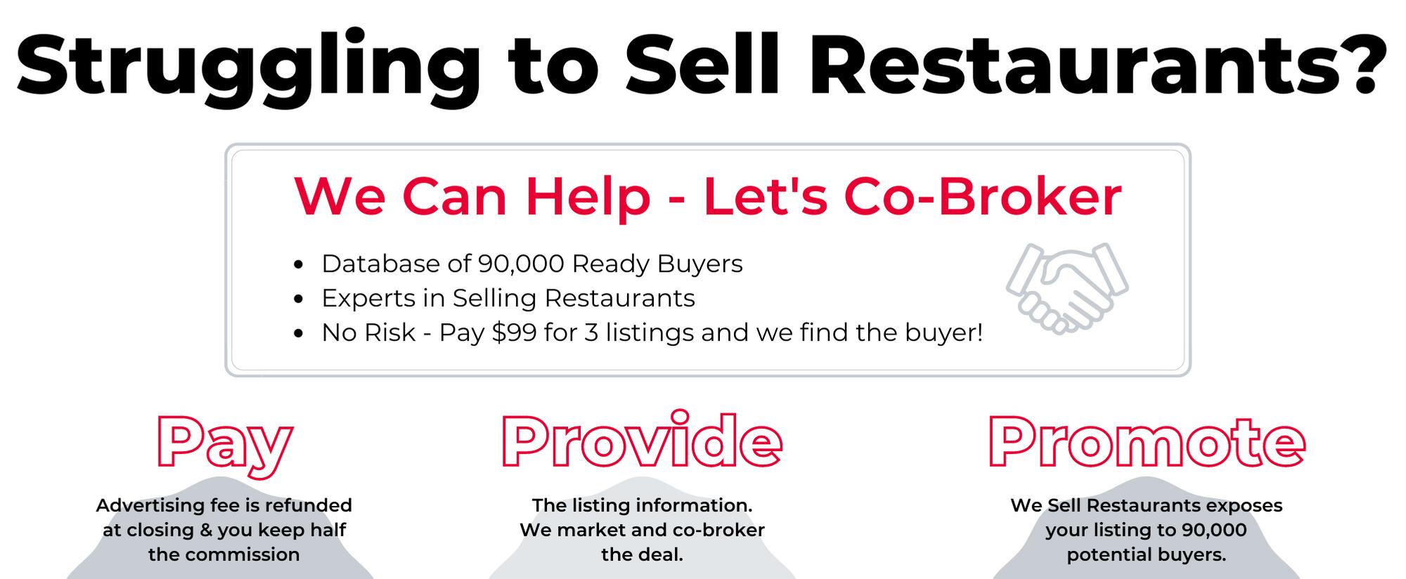 Struggling to Sell Restaurants_